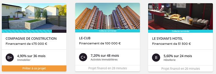 Credit.fr Projets Crowdfunding en financement