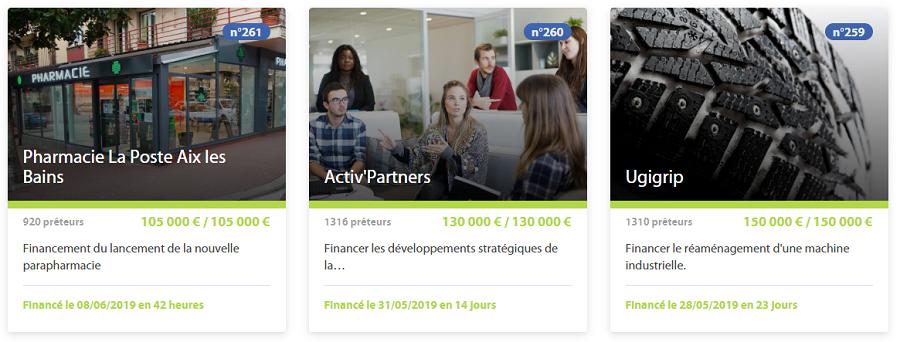 Pretup : Liste de projets crowdfunding